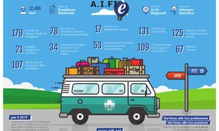 Bilancio sociale 2018: in viaggio da AMR ad ATS