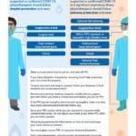 La WCPT lancia una campagna di sensibilizzazione per la fornitura di DPI