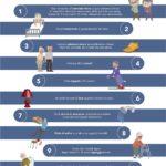 La prevenzione delle cadute nell'anziano in emergenza COVID-19